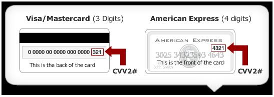 CC Card